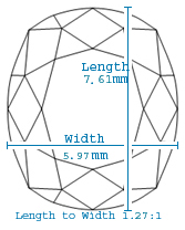 Cushion Diamond Proportions