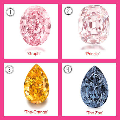 The most valuable Diamonds